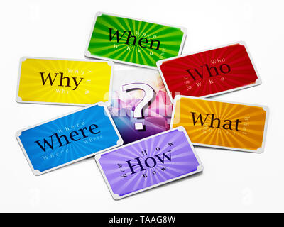 When, where, who, what, how question cards isolated on white background. 3D illustration - Stock Image