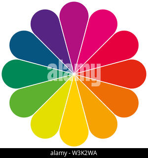 Simple color wheel as a flower with selected colors - Stock Image