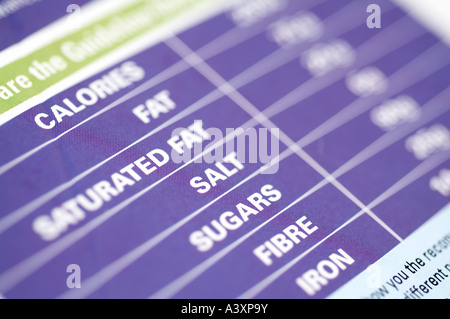 food industry labelling system - Stock Image
