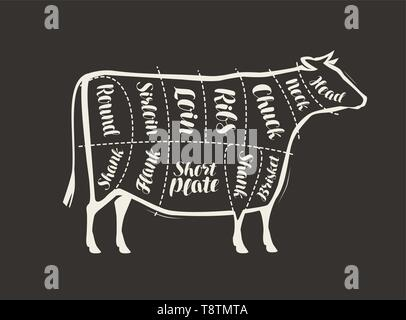 Cut of beef meat drawn on the blackboard. Menu for restaurant or butcher shop. Vector - Stock Image