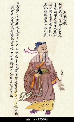 Acu - moxa Punkt Diagramm zeigt die lieque (in der Reihenfolge), von Chuanwu lingji Lu (Aufzeichnung der souveränen Lehren), von Zhang Youheng, eine Abhandlung über die acu - moxa in zwei Bänden. Diese Arbeit überlebt nur in einer Handschrift Entwurf, 1869 (im 8. Jahr der Tongzhi Herrschaft der Qing-dynastie) erledigt). Der Text besagt: Die lieque Punkt ist auf die radiale Seite des Unterarms befindet, 1,5 cun über der Falte des Handgelenks. Stockbild