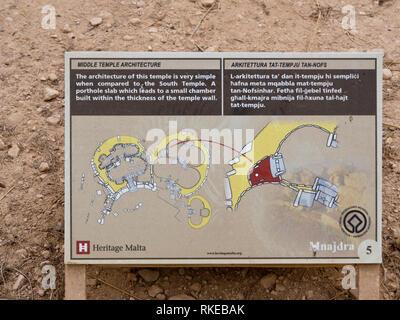 Die alte megalithische Tempel Komplex von ?a?ar Qim in Malta ist ein UNESCO-Weltkulturerbe, Informationen board mit Karte der Site Stockbild