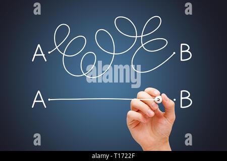 Hand zeichnen ein Konzeptuelles Diagramm über die Bedeutung der kürzeste Weg von Punkt A nach B, oder eine einfache Lösung für ein Problem zu finden. Stockbild
