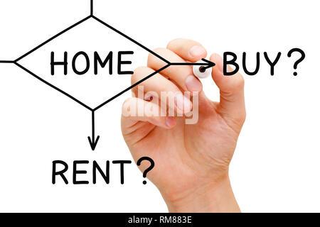Hand Zeichnung Home Kaufen oder Mieten, Flow chart mit schwarzem Marker auf Transparenten abwischen Board auf Weiß isoliert. Real Estate Investment dilemma Konzept. Stockbild