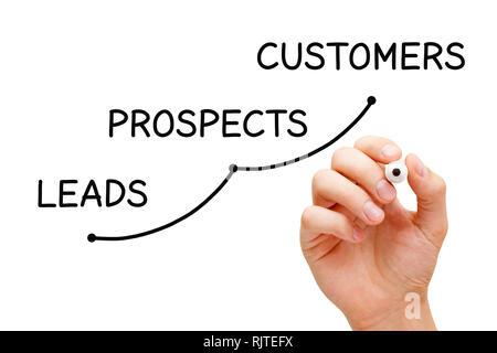 Handzeichnung Business Konzept über die Konvertierung von Leads durch Interessenten zu Kunden mit Marker auf transparenten Board abwischen. Stockbild