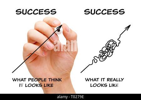Handzeichnung Konzept über den Unterschied zwischen dem, was Menschen denken, der Weg zum Erfolg aussieht und was es wirklich aussieht. Stockbild