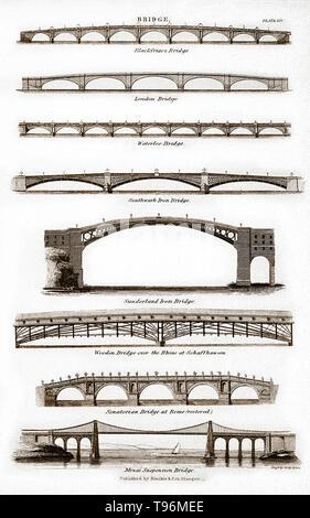 Tiefbau: verschiedene Brücken in Großbritannien und Europa. Kupferstich von Grau und Sohn, 1799 Stockbild