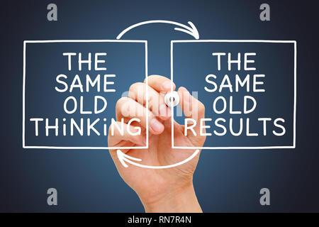 Hand Schreiben das alte Denken, das gleiche alte Ergebnisse Konzept mit Marker auf transparentem Glas Board auf dunkelblauem Hintergrund. Stockbild