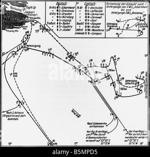 9 1914 12 8 F1 Batalla de las Islas Malvinas de 1914 Card Guerra Mundial 1 Guerra Naval batalla naval en las Malvinas Imagen De Stock