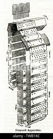 Perforées Jacquard carte codée à l'appareil de Beck's fabrique de dentelle, Nottingham. L'arrangement des trous dans les cartes successives déterminé le profil produit dans la fabrication de la dentelle machine pour laquelle l'appareil a été installé. 1843 Photo Stock