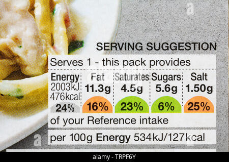 Feux de circulation de l'information nutritionnelle etiquetage étiquette de couleur à pack de poulet et bacon Carbonara M&S Food équilibré pour vous Photo Stock