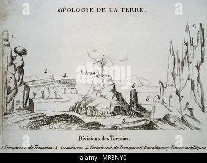 Illustration des couches géologiques et les types de roches, Français, 1830 Photo Stock