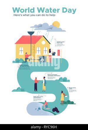 La Journée mondiale de l'eau infographie illustration sur la sécurité des eaux propres de l'aide. Les gens en eco friendly communauté sociale en prenant des actions durables pour Photo Stock