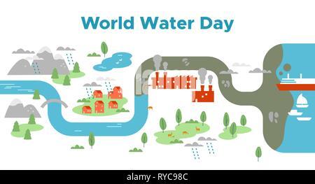 Journée mondiale de l'illustration de la carte du paysage de la rivière avec vue sur la montagne, la ville, l'usine, et l'océan. Qualité et la sécurité de l'eau douce concept pour l'aide et la dépollution Photo Stock