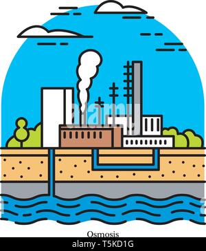 Potere osmotico impianto, azzurro energia. Gradiente di salinità potenza elettrica o stazione di generazione. Edificio industriale icona. Fonti ecologiche di Immagini Stock